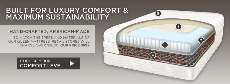 Built for luxury comfort and maximum sustainability - Hand-crafted, american-made - Saatva combines all the top luxury features to deliver the highest quality mattress available at the lowest price
